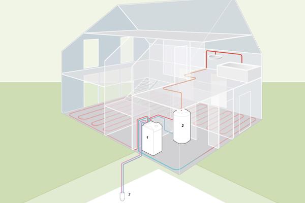 Экономный источник тепла в загородном доме