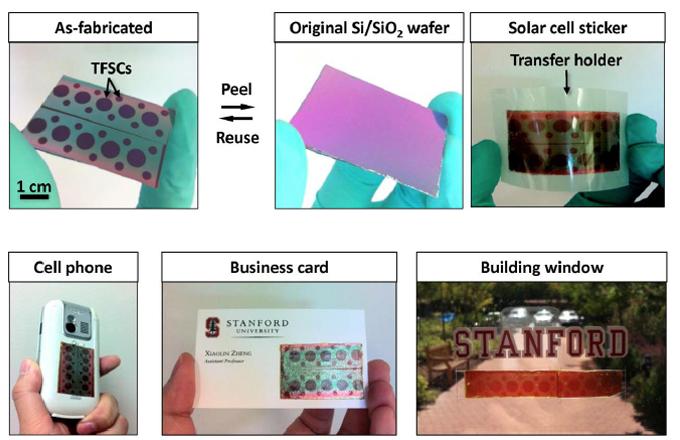 Самоклеющиеся солнечные панели
