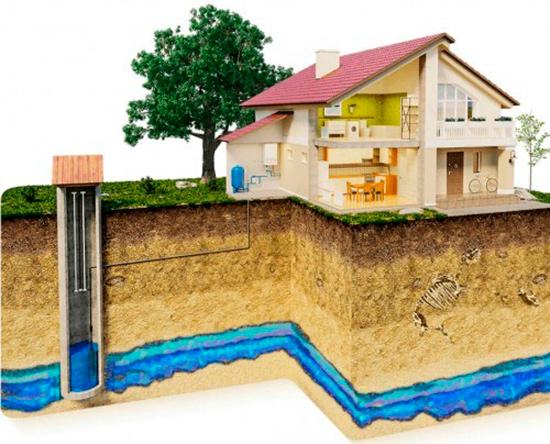 Особенности энергоэффективных домов